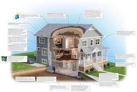 Efficiency Home Plans Energy Efficient Homes Ideas Materials For Walls Home Plan Designs