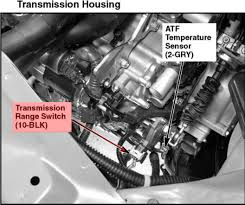 p1717 honda transmission range switch switch circuit open