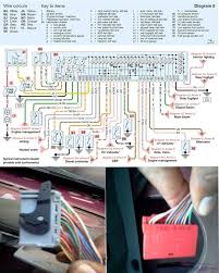 dashboard wiring help renault scenic 5a fe engine swap