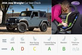 classic jeep convertible 2016 jeep wrangler car seat check news cars com