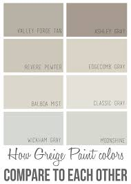 how greige paint color compare to each other over the big moon