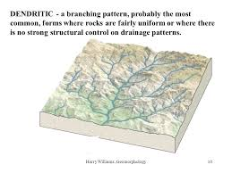 What Is Trellis Drainage Pattern Harry Williams Geomorphology1 Water I Stream Networks As