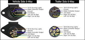 wiring diagram trailer plug 7 pin diagram wiring diagrams for