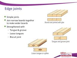 Basic Woodworking Joints Plans by 23 Joints