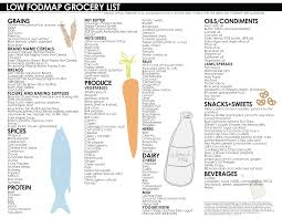 best 25 fodmap diet plan ideas on pinterest low fodmap foods