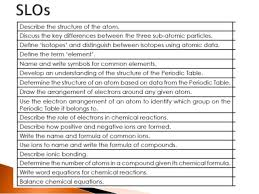 atoms ions and isotopes worksheet answers atoms worksheet for
