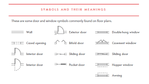 symbol for window in floor plan here s how to read your new home s floor plan her world