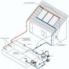 Common Coletor Solar Para Piscinas - Tamanho: 3,00 x 0,50 m. » Aquecimento #LH47