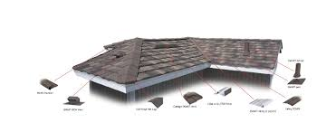 Types Of Roof Vents Pictures by Stone Coated Metal Roofing Systems Metro Roofs
