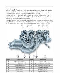 bmw n55 engine diagram bmw wiring diagrams instruction
