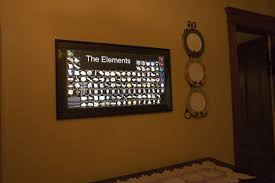 periodic table framed art photo periodic table posters