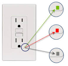 gfci receptacle with indicator light gfci why would a gfi blink red home improvement stack exchange