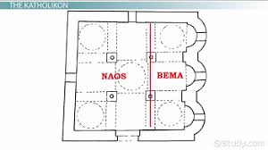 greek cross floor plan byzantine churches architecture ornamentation famous works