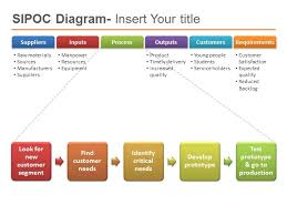 Six Sigma Excel Templates Lean Six Sigma Presentation Template Sipoc Powerpoint Template Six