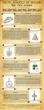 celtic symbols and their meanings ireland symbols and scotland