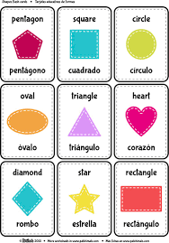 this chartlet contains the spanish alphabet number vocabulary 1