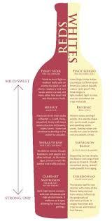 62 best more wine less whine images on pinterest car beverage