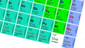 Online Periodic Table by Online Periodic Table Missing Element From Periodic Table Finally
