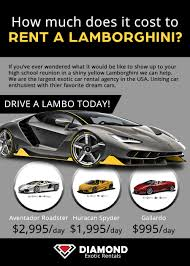 lamborghini rent a car how much does it cost to rent a lamborghini call 1 888 406 2099