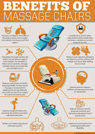 Massage Therapy Chairs Benefits Of Massage Chairs Infographic Relaxation And Massage