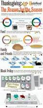 history about thanksgiving 20 fascinating infographics on thanksgiving 2013 infographics