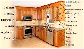 kitchen cabinet refacing cost per foot kitchen cabinets installation cost faced