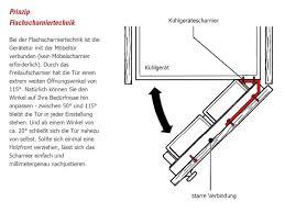 K Henstudio Neff K 415 A1 Einbaukühlschrank
