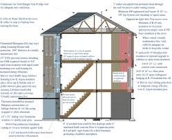 everything you wanted to know about insulation u2014 custom home