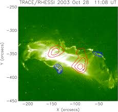 energetic electrons generated during solar flares
