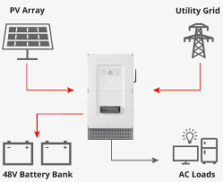 redback tech takes home battery storage to the next level solar