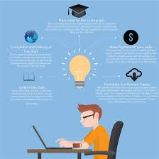 best research paper writing service reviews essay writers essay essay writers review cv writing services in best custom essay writing top professional essay editing services essay writing order process