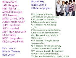 exo quiz boyfriend shinee quiz by topistops on deviantart
