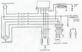honda atv wiring diagrams honda wiring diagrams instruction