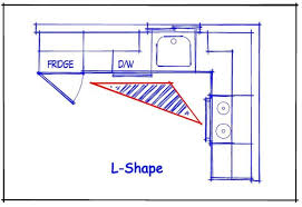double l shaped kitchen layout countertop layout doublel shaped