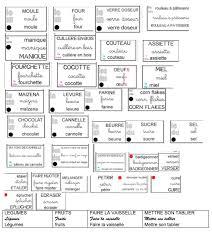 lexique de cuisine lexique de cuisine inspiration de conception de maison