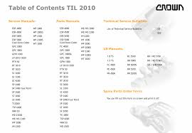 apart catalogs u2014 loaders