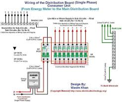 wiring of the distribution board single phase from energy meter