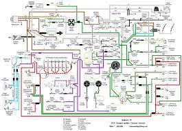 ezgo wiring diagram 1990 ez go gas golf cart inspirational unique