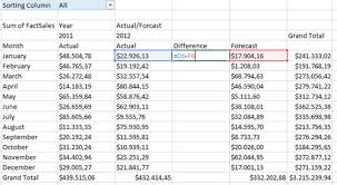 how to do a pivot table in excel 2010 does a powerpivot pivot table beat a regular pivot table ms excel