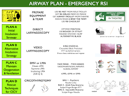 airway management of the critically ill patient modifications of