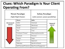 design freeze meaning brain based techniques for success which paradigm is your client