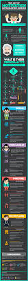 40 best books infographics images on pinterest infographics