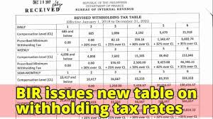 2017 payroll tax tables bir issues new table on withholding tax rates youtube