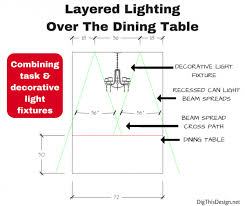 Dining Room Recessed Lighting To Correctly Light Your Dining Room Table