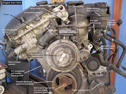 bmw m54 engine diagram bmw wiring diagrams instruction