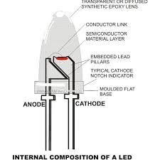 how do led light bulbs work how do led light bulbs work properties and working principle explored