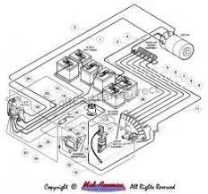 ezgo golf cart wiring diagram wiring diagram for ez go 36volt