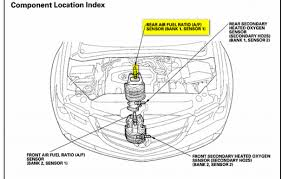 acura tl check engine light i have a check engine light on in an acura mdx 2007 model the code