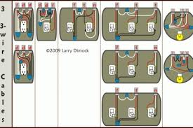 household wiring diagrams electrical wiring diagrams for dummies