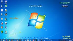 comment mettre sur le bureau un raccourci bureau windows 7 astuces pour la barre des tâches